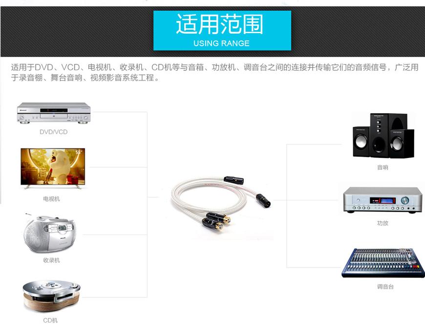 MPS M-8XLR,台湾MPS,MPS平衡信号线