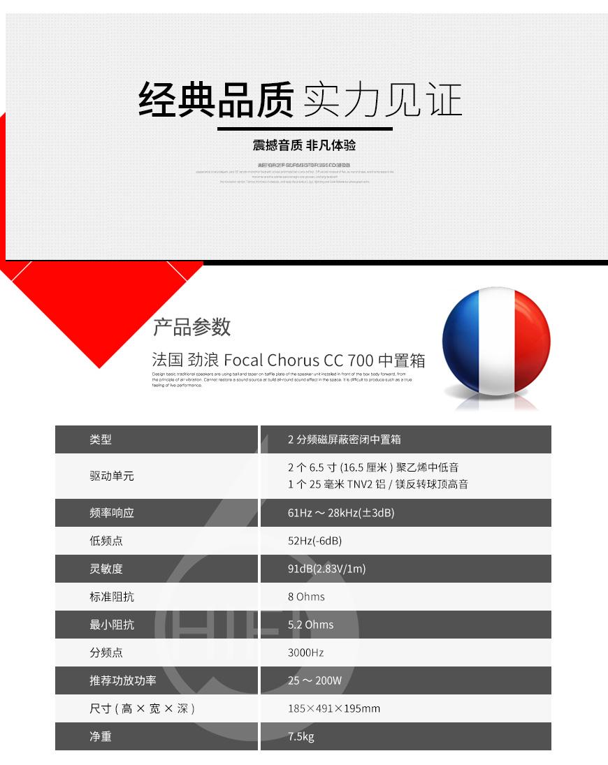 劲浪Chorus CC 700,Focal Chorus CC 700,劲浪音箱