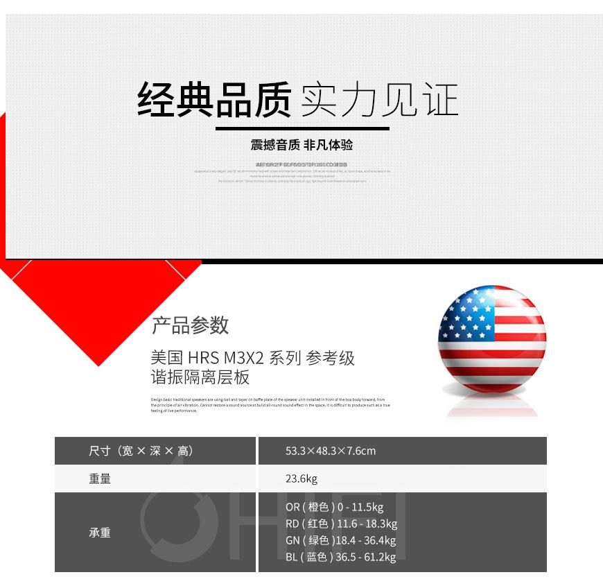 HRS M3X2系列,HRS M3X2-1921谐振隔离层板,HRS承载板